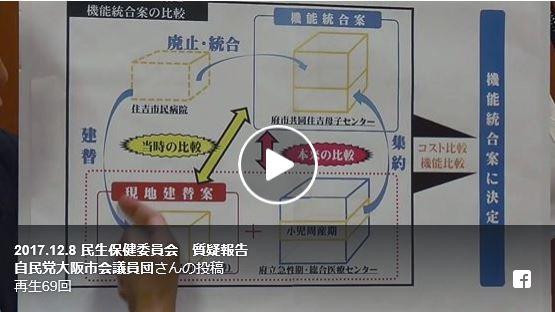 【平成29年12月8日 民生保健委員会 質疑報告】